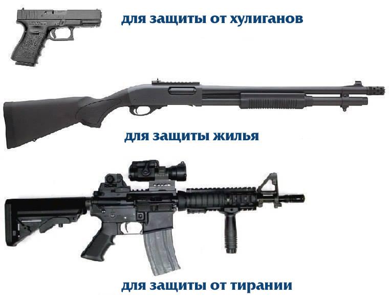 Новости мира оружия